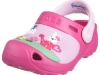 crocs HelloKitty CustomClog 11564 Maedchen Clog